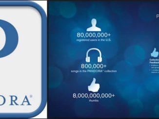 radio internet Pandora
